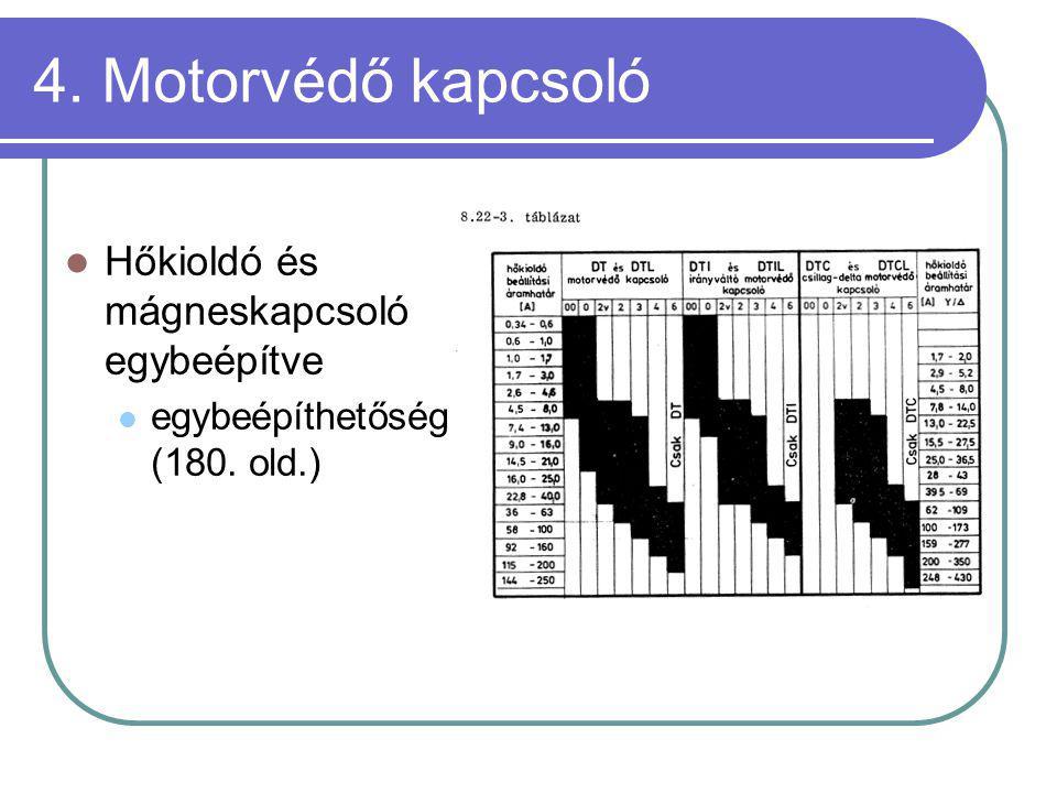 4. Motorvédő kapcsoló Hőkioldó és mágneskapcsoló egybeépítve egybeépíthetőség (180. old.)