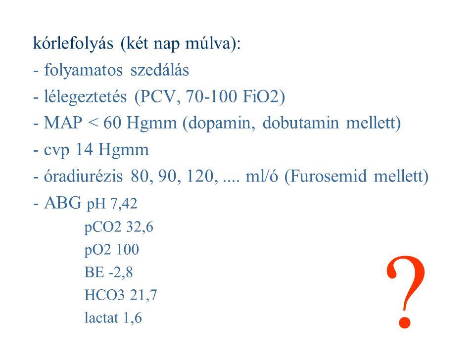 kórlefolyás (két nap múlva): - folyamatos szedálás - lélegeztetés (PCV, 70-100 FiO2) - MAP < 60 Hgmm (dopamin, dobutamin mellett) - cvp 14 Hgmm - órad