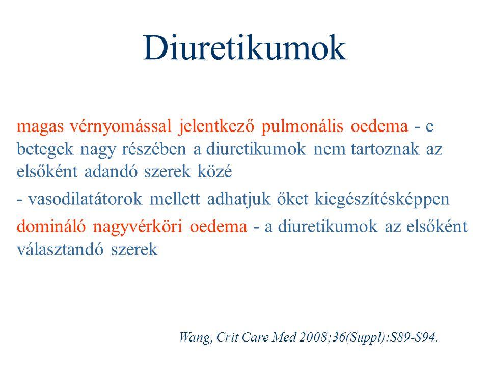 Diuretikumok magas vérnyomással jelentkező pulmonális oedema - e betegek nagy részében a diuretikumok nem tartoznak az elsőként adandó szerek közé - v