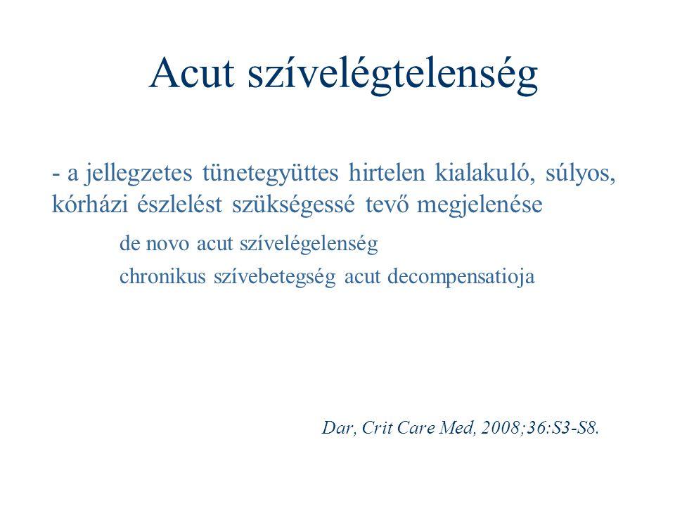 Acut szívelégtelenség - a jellegzetes tünetegyüttes hirtelen kialakuló, súlyos, kórházi észlelést szükségessé tevő megjelenése de novo acut szívelégel