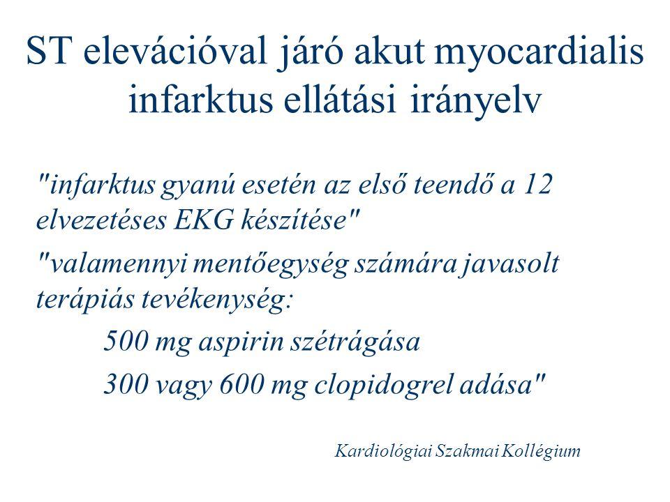 ST elevációval járó akut myocardialis infarktus ellátási irányelv