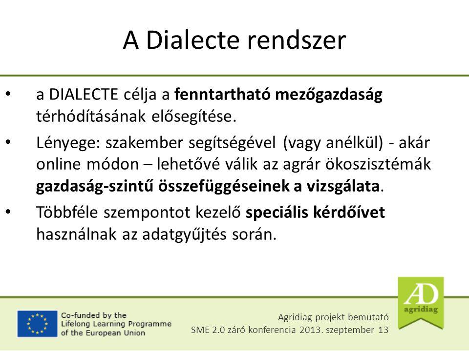 A Dialecte rendszer a DIALECTE célja a fenntartható mezőgazdaság térhódításának elősegítése. Lényege: szakember segítségével (vagy anélkül) - akár onl