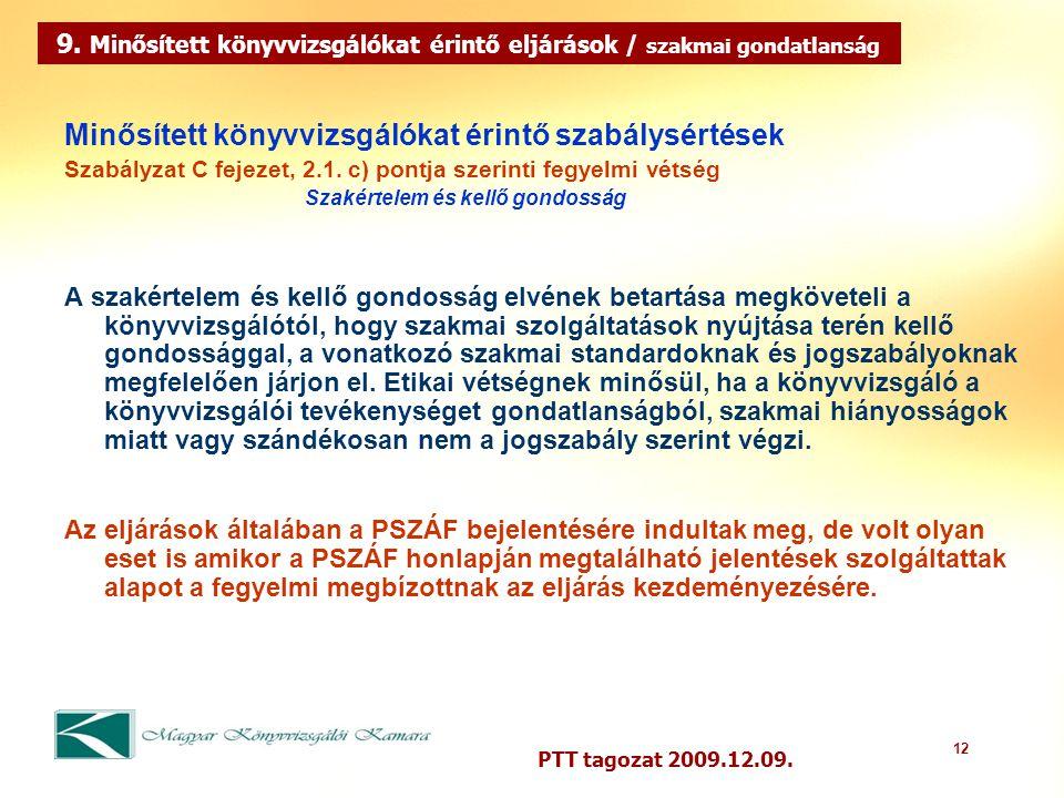 12 PTT tagozat 2009.12.09. 9.