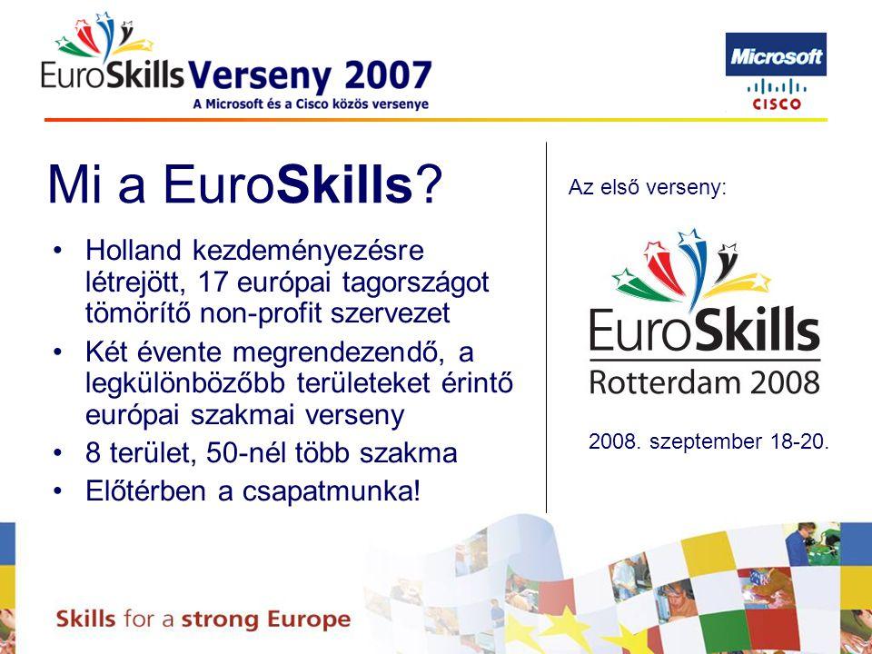 Mi a EuroSkills.