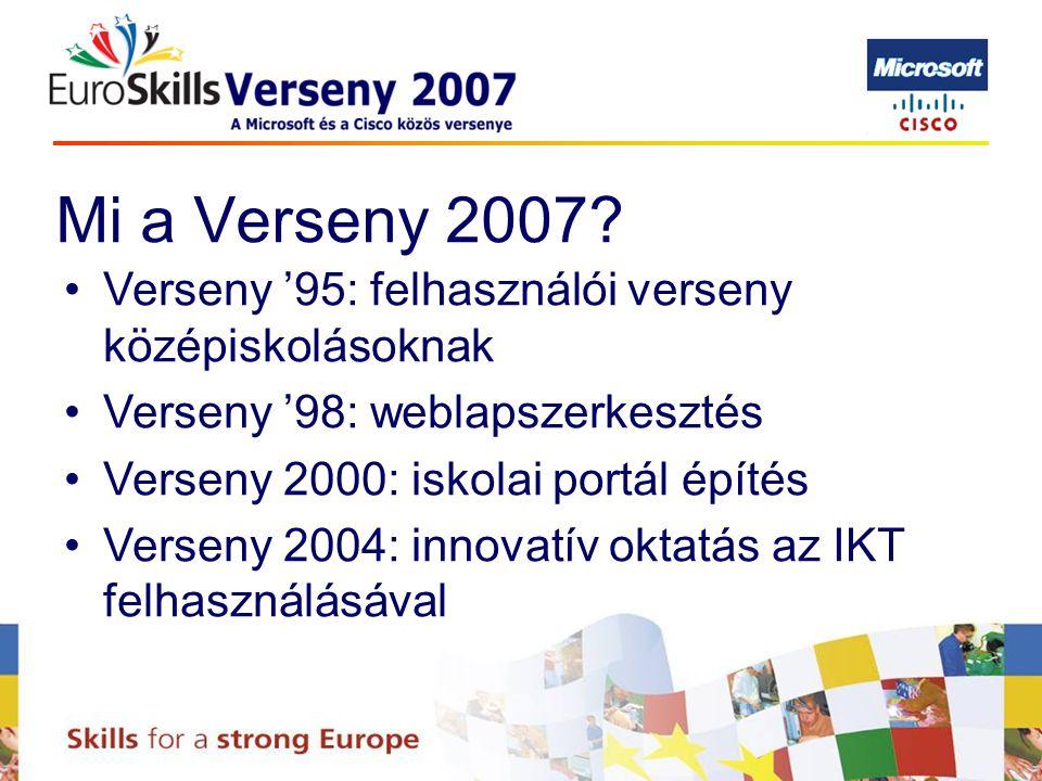 Mi a Verseny 2007.