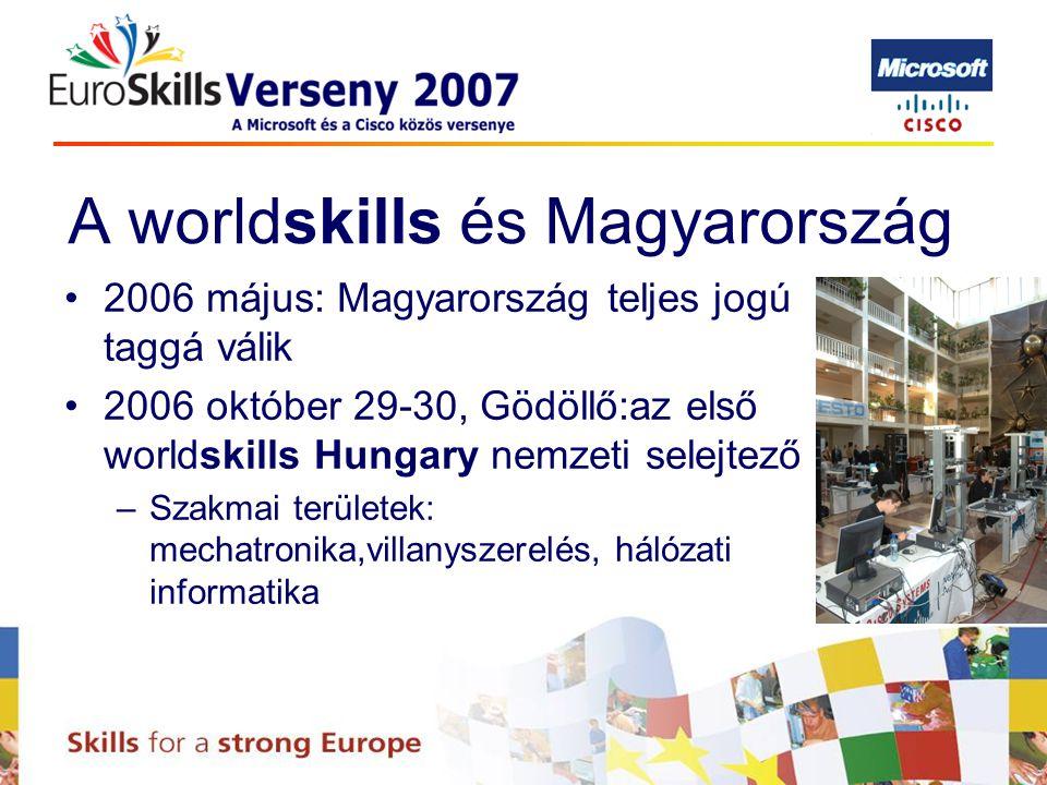 A worldskills és Magyarország 2006 május: Magyarország teljes jogú taggá válik 2006 október 29-30, Gödöllő:az első worldskills Hungary nemzeti selejtező –Szakmai területek: mechatronika,villanyszerelés, hálózati informatika
