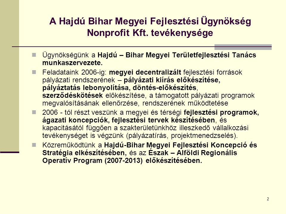 2 A Hajdú Bihar Megyei Fejlesztési Ügynökség Nonprofit Kft.