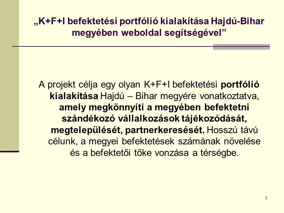 """5 """"K+F+I befektetési portfólió kialakítása Hajdú-Bihar megyében weboldal segítségével A projekt célja egy olyan K+F+I befektetési portfólió kialakítása Hajdú – Bihar megyére vonatkoztatva, amely megkönnyíti a megyében befektetni szándékozó vállalkozások tájékozódását, megtelepülését, partnerkeresését."""