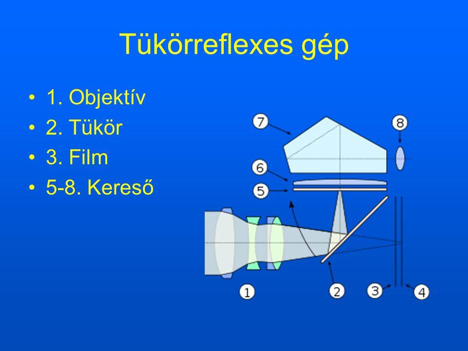 Tükörreflexes gép 1. Objektív 2. Tükör 3. Film 5-8. Kereső