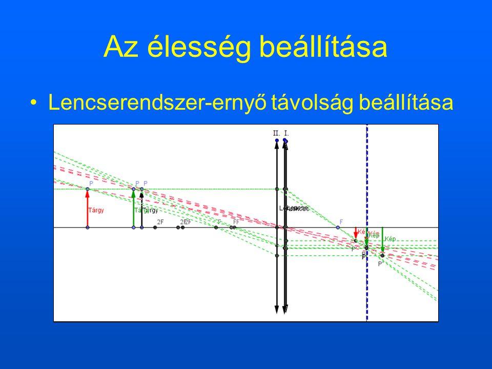 Az élesség beállítása Lencserendszer-ernyő távolság beállítása