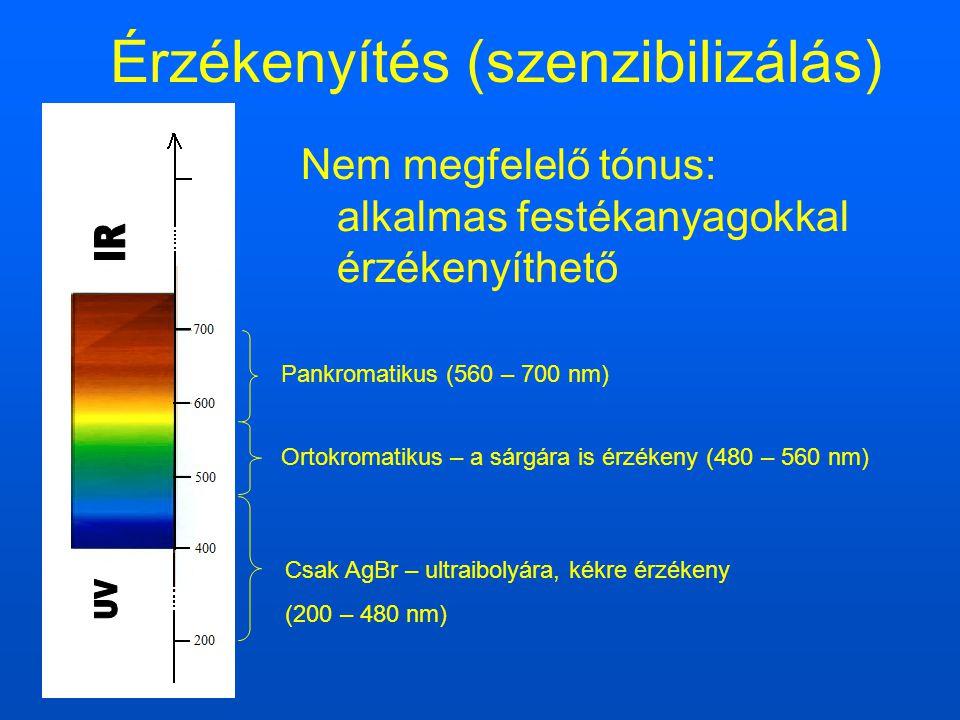 Érzékenyítés (szenzibilizálás) Nem megfelelő tónus: alkalmas festékanyagokkal érzékenyíthető Csak AgBr – ultraibolyára, kékre érzékeny (200 – 480 nm) Ortokromatikus – a sárgára is érzékeny (480 – 560 nm) Pankromatikus (560 – 700 nm)