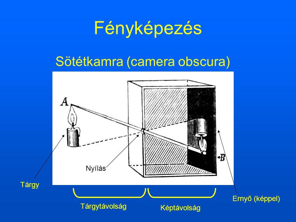 Fényképezés Sötétkamra (camera obscura) Tárgytávolság Képtávolság Ernyő (képpel) Nyílás Tárgy