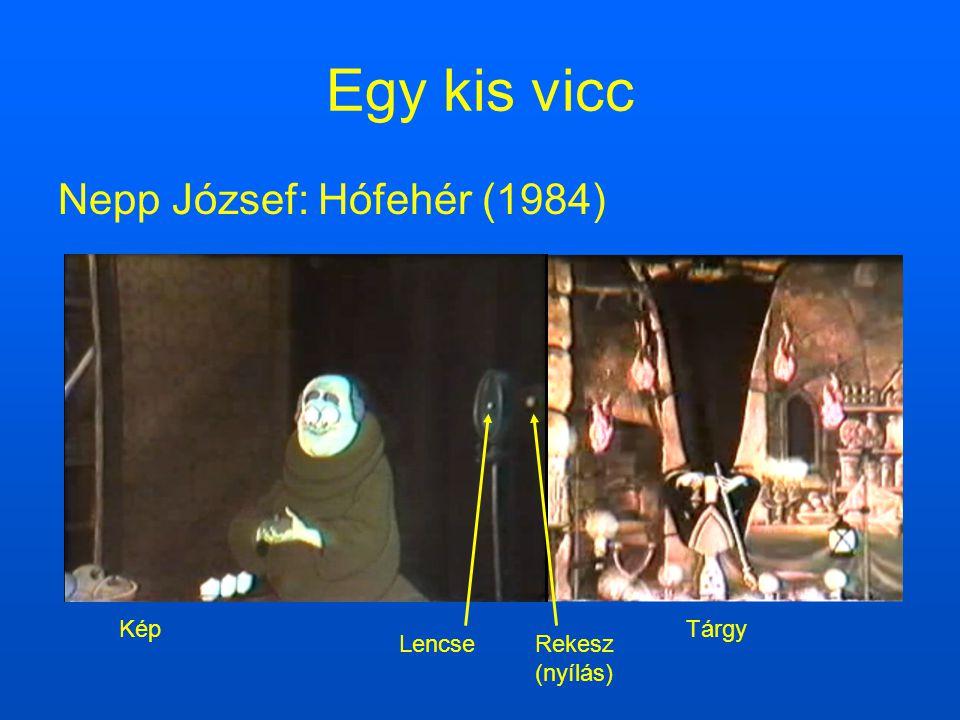 Egy kis vicc Nepp József: Hófehér (1984) Tárgy Rekesz (nyílás) Lencse Kép