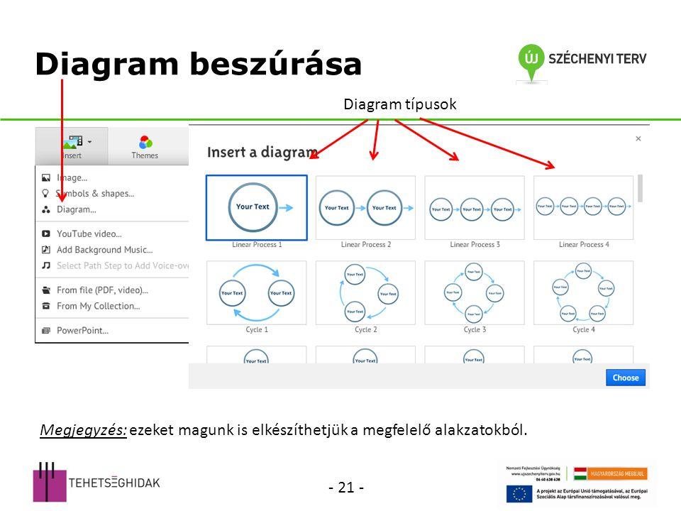 Diagram beszúrása Diagram típusok Megjegyzés: ezeket magunk is elkészíthetjük a megfelelő alakzatokból.