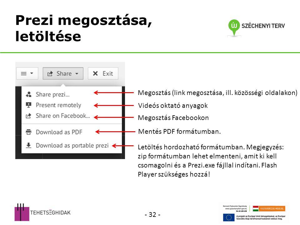 Prezi megosztása, letöltése Mentés PDF formátumban.