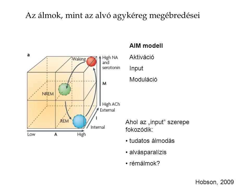 """Az álmok, mint az alvó agykéreg megébredései AIM modell Aktiváció Input Moduláció Hobson, 2009 Ahol az """"input"""" szerepe fokozódik: tudatos álmodás alvá"""