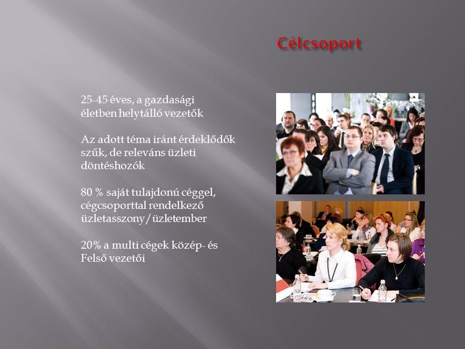 További képek: http://www.haszon.hu/rendezvenyszervezes/2-.htmlhttp://www.haszon.hu/rendezvenyszervezes/2-.html