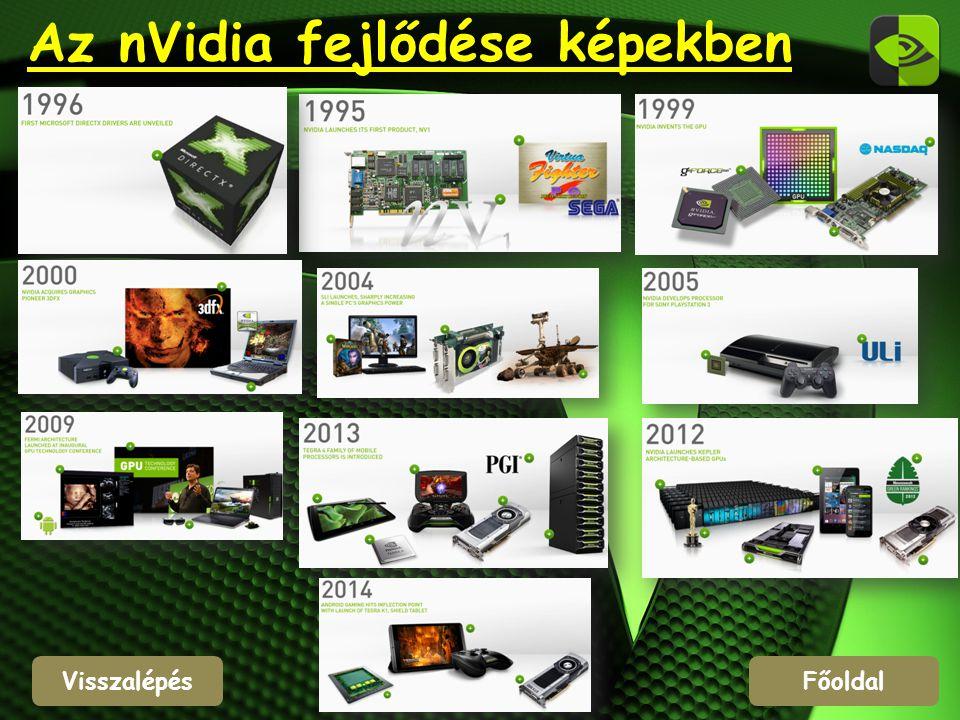 VisszalépésFőoldal Az nVidia fejlődése képekben