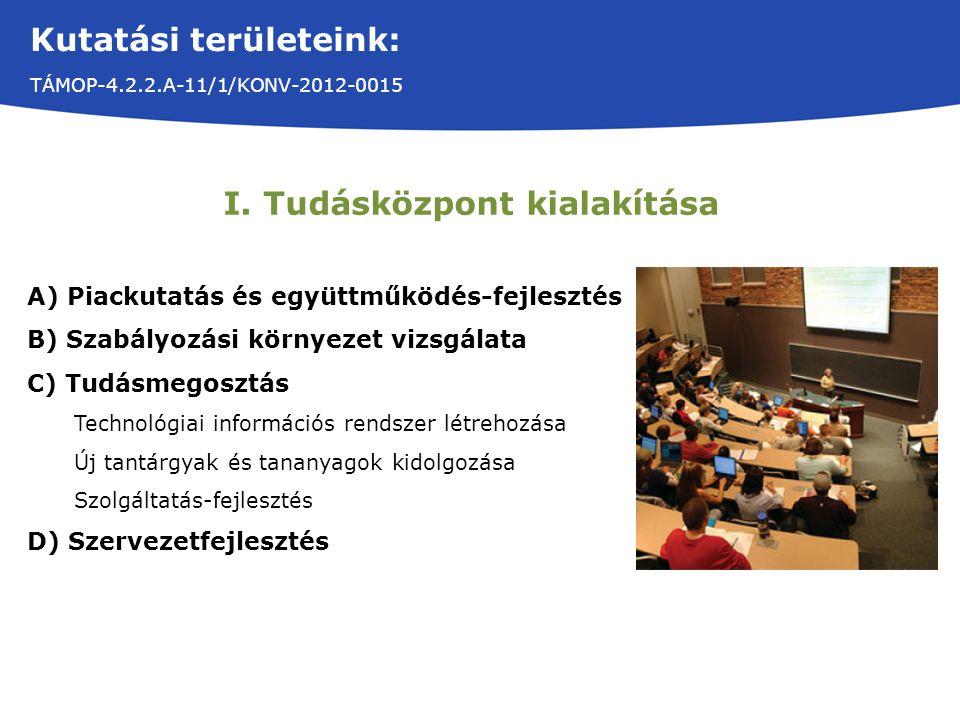 Kutatási területeink: TÁMOP-4.2.2.A-11/1/KONV-2012-0015 I. Tudásközpont kialakítása A) Piackutatás és együttműködés-fejlesztés B) Szabályozási környez