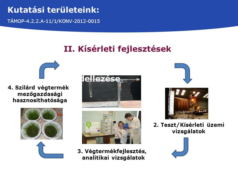 Kutatási területeink: TÁMOP-4.2.2.A-11/1/KONV-2012-0015 4. Szilárd végtermék mezőgazdasági hasznosíthatósága 2. Teszt/Kísérleti üzemi vizsgálatok 3. V