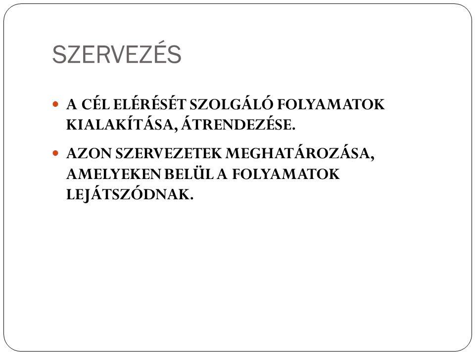 VERTIKÁLIS SZERVEZET IGAZGATÓ GYARAPÍTÓ O.OLVASÓSZOLG.