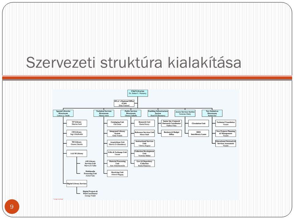 Szervezeti rendszer kialakítása 10 A szervezeti struktúra az a keret, amelyben a folyamatok végbemennek.