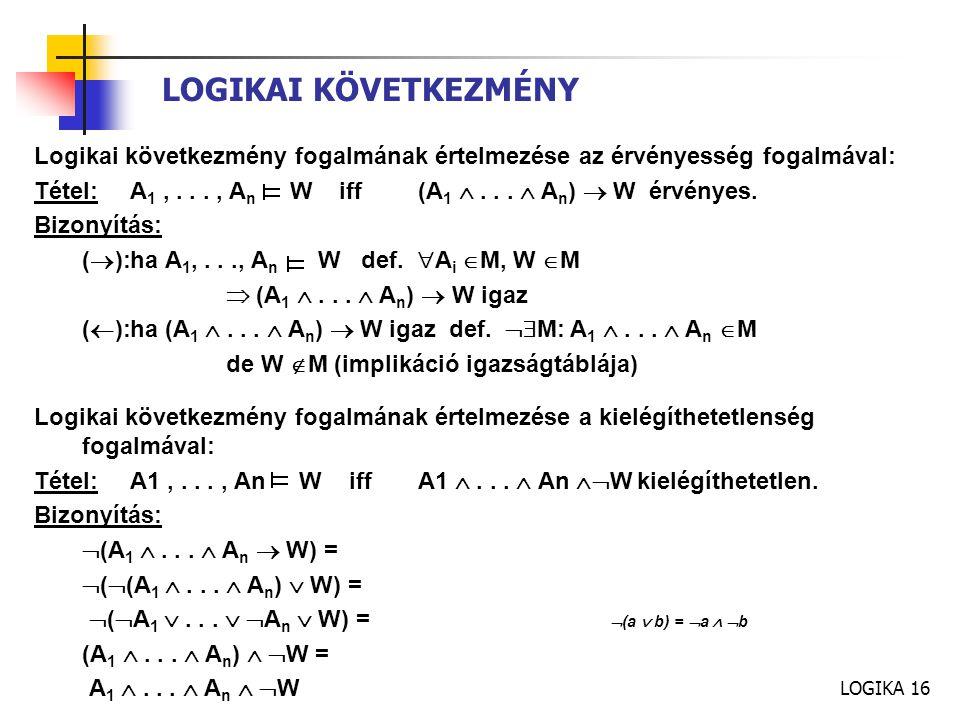 LOGIKA 16 LOGIKAI KÖVETKEZMÉNY Logikai következmény fogalmának értelmezése az érvényesség fogalmával: Tétel: A 1,..., A n W iff(A 1 ...