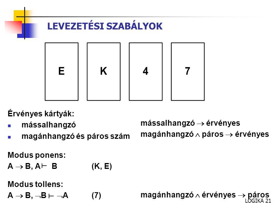 LOGIKA 21 LEVEZETÉSI SZABÁLYOK Érvényes kártyák: mássalhangzó magánhangzó és páros szám Modus ponens: A  B, A B(K, E) Modus tollens: A  B,  B  A(7) mássalhangzó  érvényes magánhangzó  páros  érvényes magánhangzó  érvényes  páros