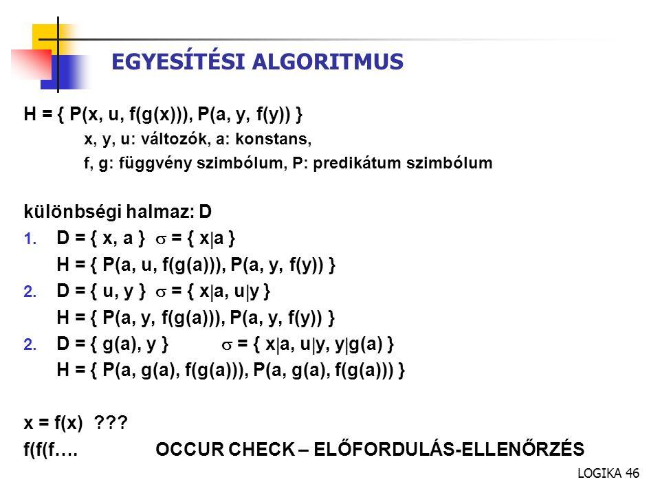 LOGIKA 46 EGYESÍTÉSI ALGORITMUS H = { P(x, u, f(g(x))), P(a, y, f(y)) } x, y, u: változók, a: konstans, f, g: függvény szimbólum, P: predikátum szimbólum különbségi halmaz: D 1.