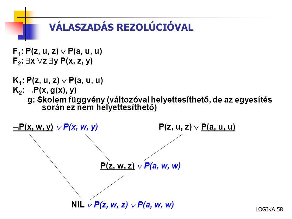 LOGIKA 58 VÁLASZADÁS REZOLÚCIÓVAL F 1 : P(z, u, z)  P(a, u, u) F 2 :  x  z  y P(x, z, y) K 1 : P(z, u, z)  P(a, u, u) K 2 :  P(x, g(x), y) g: Skolem függvény (változóval helyettesíthető, de az egyesítés során ez nem helyettesíthető)  P(x, w, y)  P(x, w, y)P(z, u, z)  P(a, u, u) P(z, w, z)  P(a, w, w) NIL  P(z, w, z)  P(a, w, w)