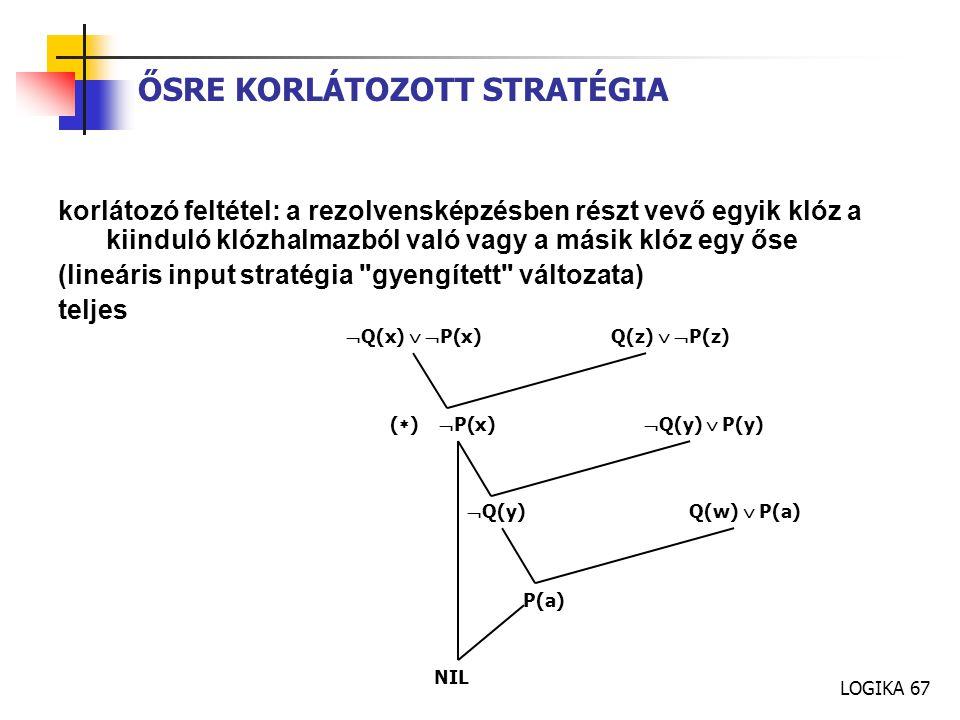 LOGIKA 67 ŐSRE KORLÁTOZOTT STRATÉGIA korlátozó feltétel: a rezolvensképzésben részt vevő egyik klóz a kiinduló klózhalmazból való vagy a másik klóz egy őse (lineáris input stratégia gyengített változata) teljes NIL  Q(x)   P(x) Q(w)  P(a)  Q(y)  P(y) Q(z)   P(z) (  )  P(x)  Q(y) P(a)