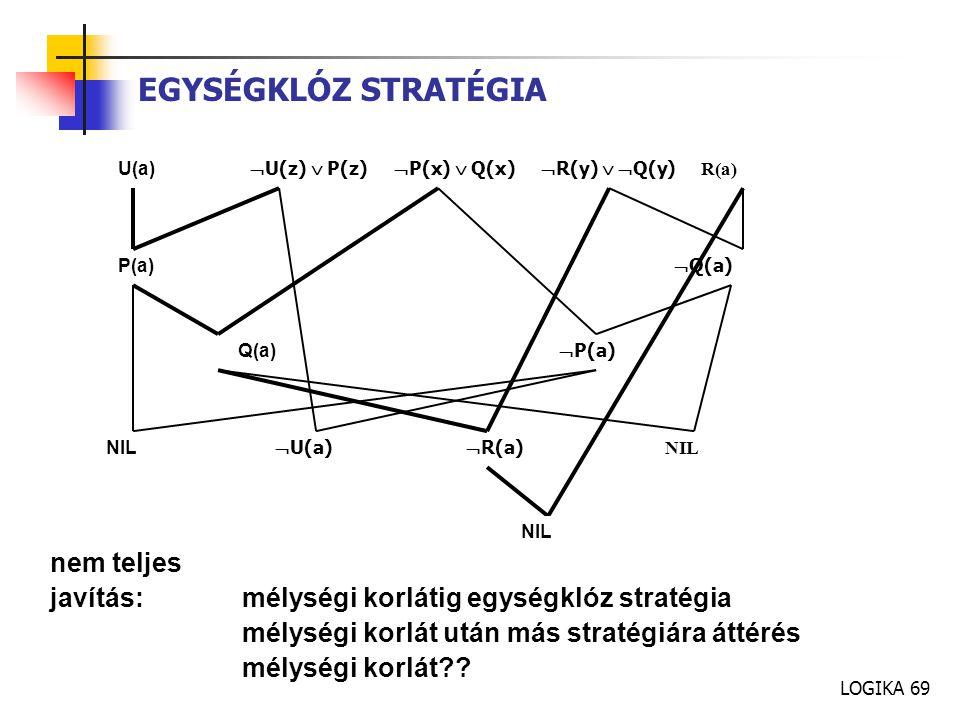 LOGIKA 69 EGYSÉGKLÓZ STRATÉGIA nem teljes javítás: mélységi korlátig egységklóz stratégia mélységi korlát után más stratégiára áttérés mélységi korlát?.