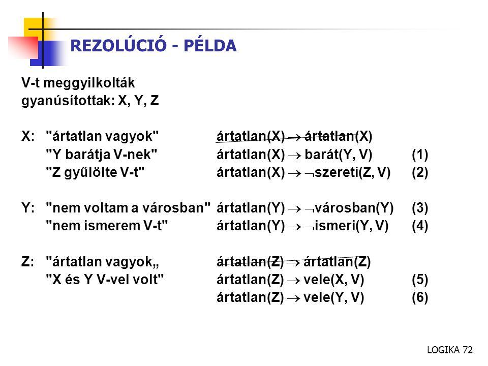 """LOGIKA 72 REZOLÚCIÓ - PÉLDA V-t meggyilkolták gyanúsítottak: X, Y, Z X: ártatlan vagyok ártatlan(X)  ártatlan(X) Y barátja V-nek ártatlan(X)  barát(Y, V)(1) Z gyűlölte V-t ártatlan(X)   szereti(Z, V)(2) Y: nem voltam a városban ártatlan(Y)   városban(Y)(3) nem ismerem V-t ártatlan(Y)   ismeri(Y, V)(4) Z: ártatlan vagyok""""ártatlan(Z)  ártatlan(Z) X és Y V-vel volt ártatlan(Z)  vele(X, V)(5) ártatlan(Z)  vele(Y, V)(6)"""
