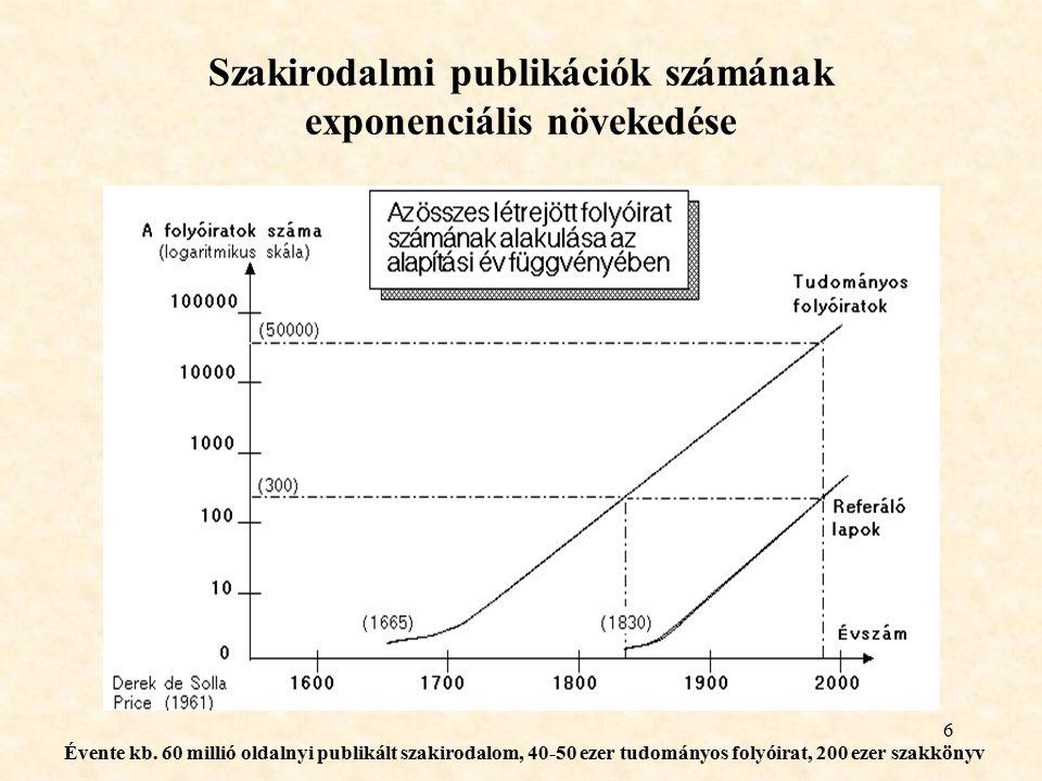 6 Szakirodalmi publikációk számának exponenciális növekedése Évente kb. 60 millió oldalnyi publikált szakirodalom, 40-50 ezer tudományos folyóirat, 20