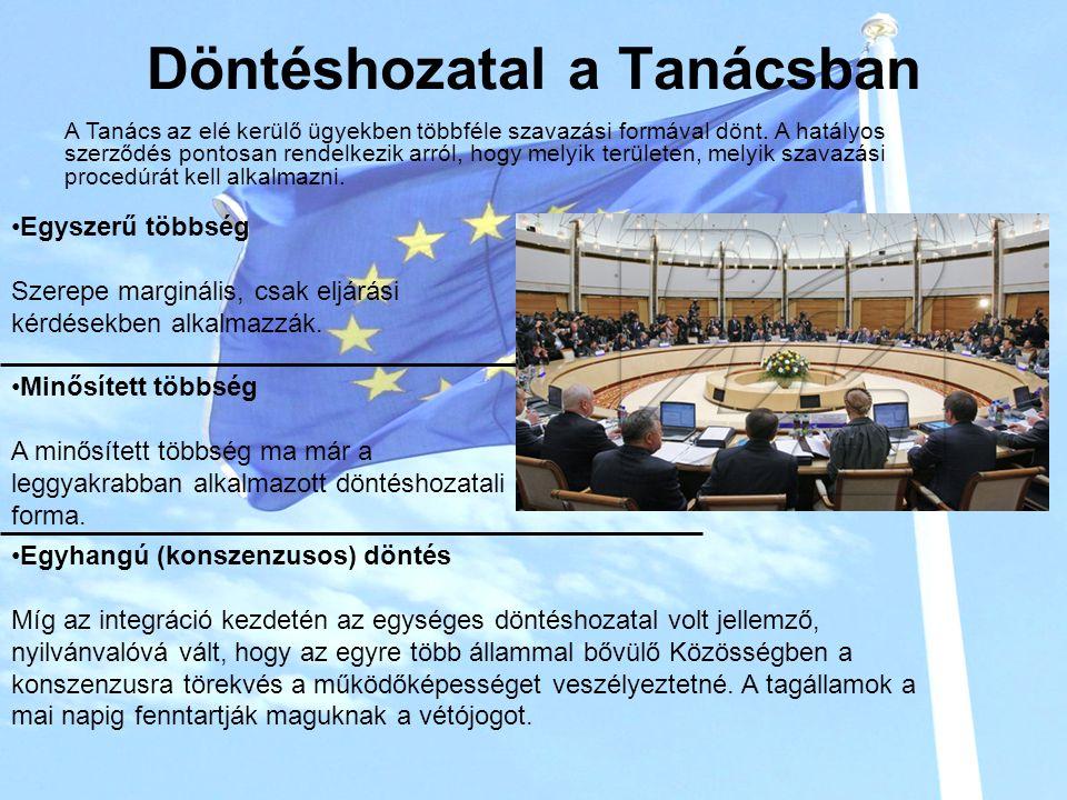 Döntéshozatal a Tanácsban A Tanács az elé kerülő ügyekben többféle szavazási formával dönt.