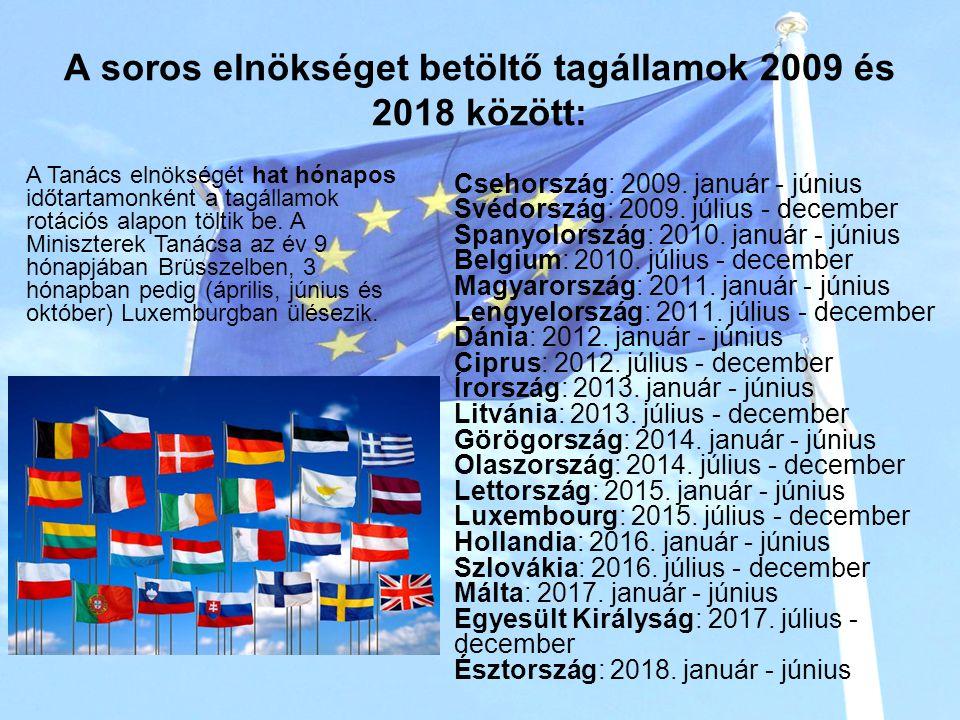 A soros elnökséget betöltő tagállamok 2009 és 2018 között: Csehország: 2009.