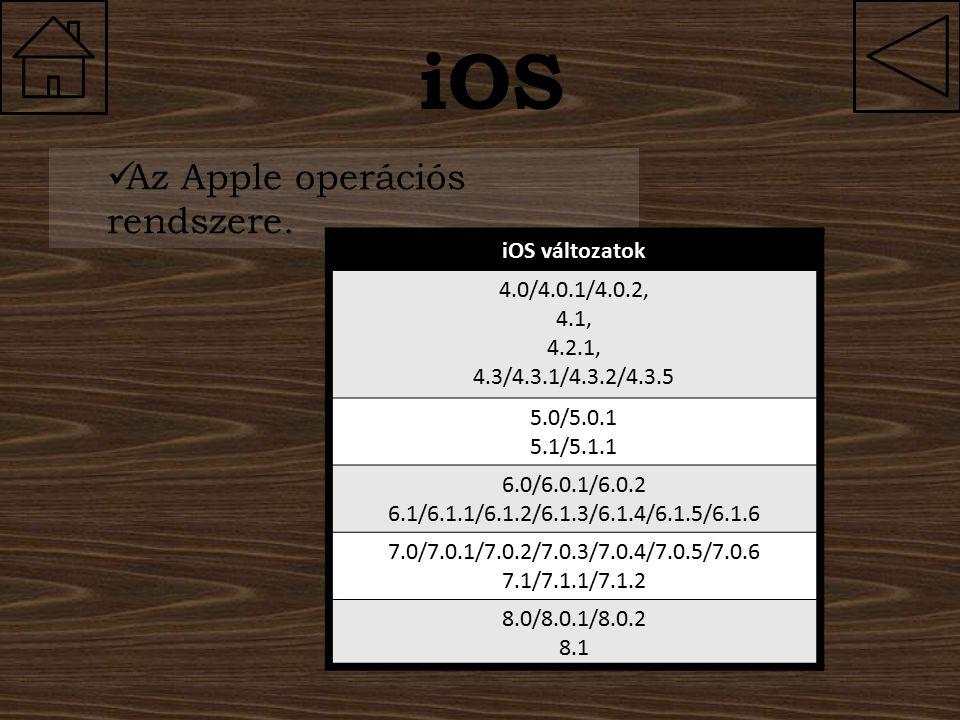 iOS Az Apple operációs rendszere. iOS változatok 4.0/4.0.1/4.0.2, 4.1, 4.2.1, 4.3/4.3.1/4.3.2/4.3.5 5.0/5.0.1 5.1/5.1.1 6.0/6.0.1/6.0.2 6.1/6.1.1/6.1.
