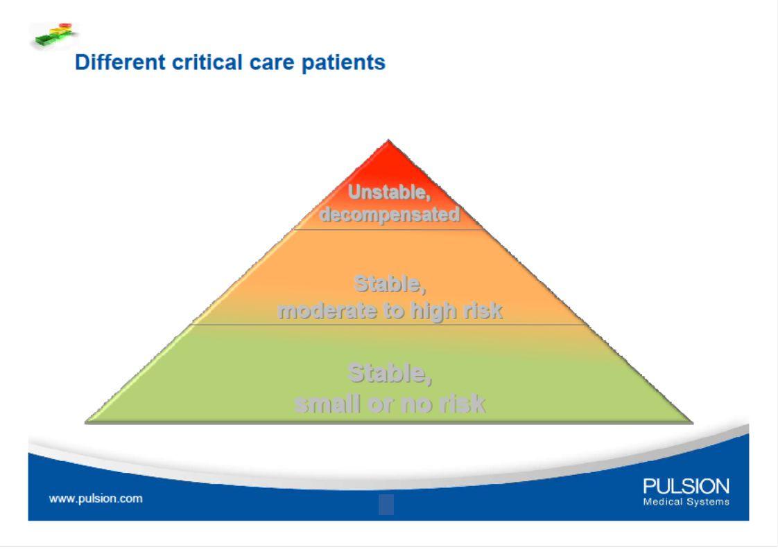 StepWISE Intelligens Páciens Monitorozás A PULSION StepWISE ® monitorozás betegközpontú: A StepWISE ® a beteghez igazított monitorozási lehetőséget nyújt A StepWISE ® figyelembe veszi a beteg klinikai státuszát, a kórház adottságait, lehetőségeit, valamint az orvosok és a nővérek információs igényét A StepWISE ® minden szituációra optimális paramétereket ad a PULSION széleskörű monitorozási technológiája révén www.pulsion.com 3