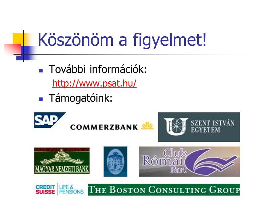Köszönöm a figyelmet! További információk: http://www.psat.hu/ Támogatóink: