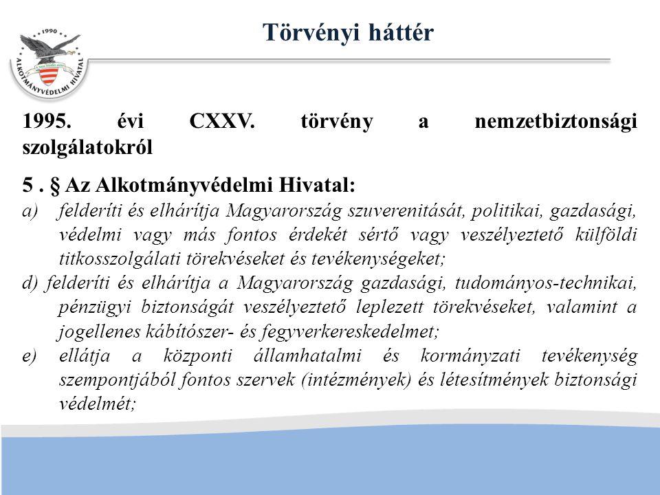 Törvényi háttér 1995. évi CXXV. törvény a nemzetbiztonsági szolgálatokról 5.
