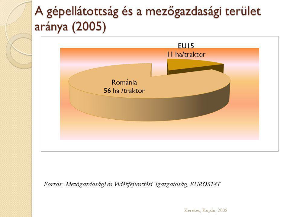 A gépellátottság és a mezőgazdasági terület aránya (2005) Kerekes, Kupán, 2008 Forrás: Mezőgazdasági és Vidékfejlesztési Igazgatóság, EUROSTAT