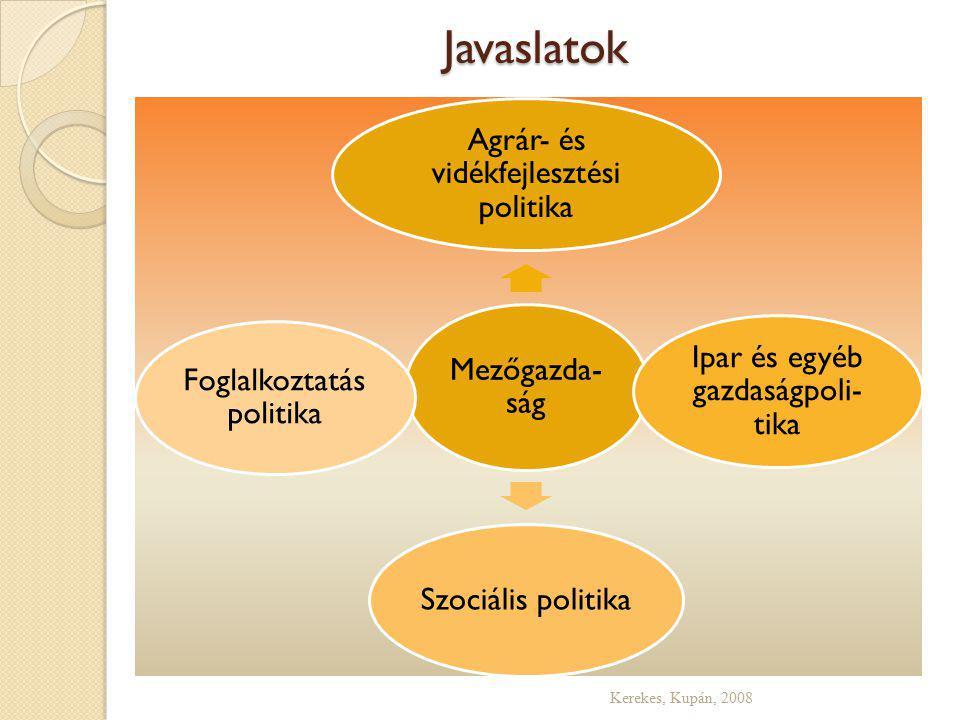 Javaslatok Mezőgazda- ság Agrár- és vidékfejlesztési politika Ipar és egyéb gazdaságpoli- tika Szociális politika Foglalkoztatás politika