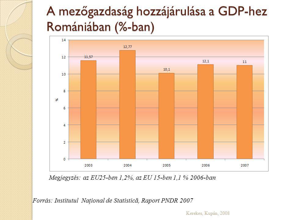 Munkatermelékenységi mutatók Kerekes, Kupán, 2008 Forrás: http://ec.europa.eu/agriculture/agrista/rurdev2007 Megjegyzés: Munkatermelékenység= egy ledolgozott órára jutó kibocsátás