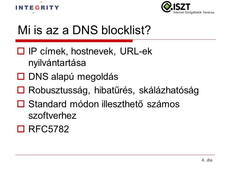 4.dia Mi is az a DNS blocklist.