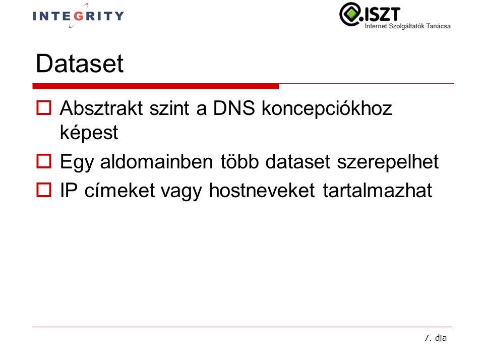 7. dia Dataset  Absztrakt szint a DNS koncepciókhoz képest  Egy aldomainben több dataset szerepelhet  IP címeket vagy hostneveket tartalmazhat