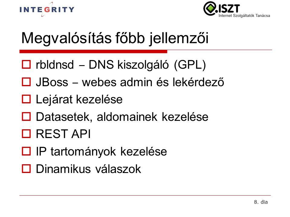 8. dia Megvalósítás főbb jellemzői  rbldnsd ‒ DNS kiszolgáló (GPL)  JBoss ‒ webes admin és lekérdező  Lejárat kezelése  Datasetek, aldomainek keze