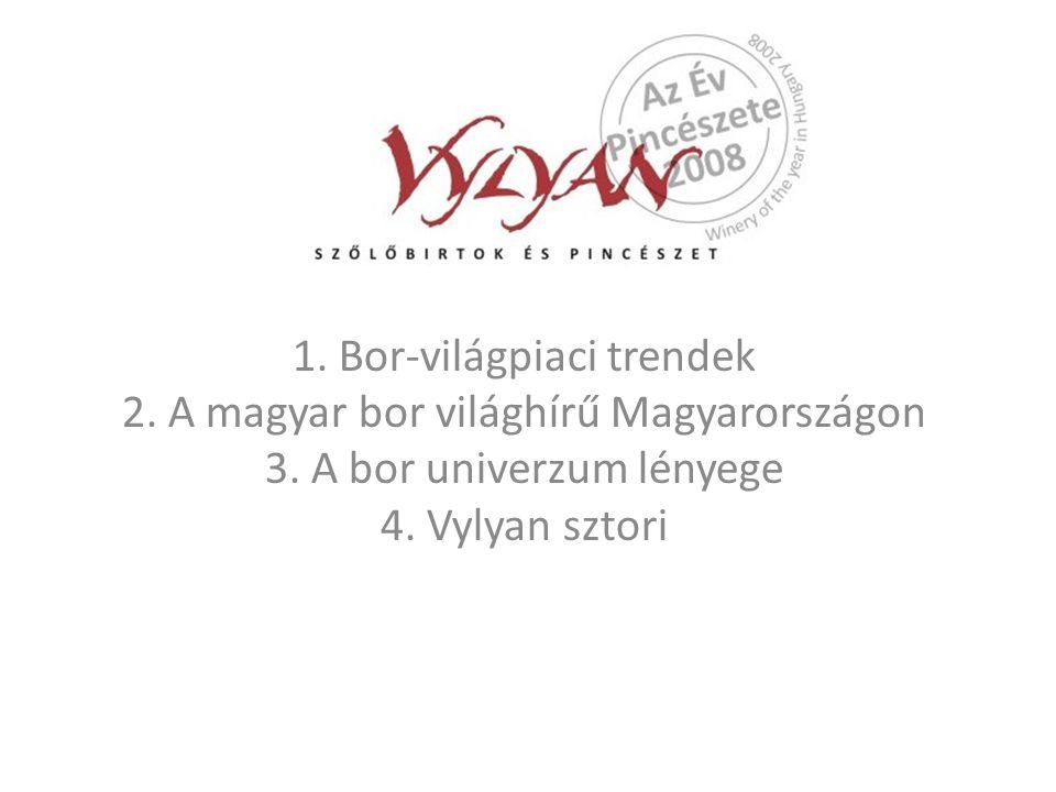 1. Bor-világpiaci trendek 2. A magyar bor világhírű Magyarországon 3. A bor univerzum lényege 4. Vylyan sztori