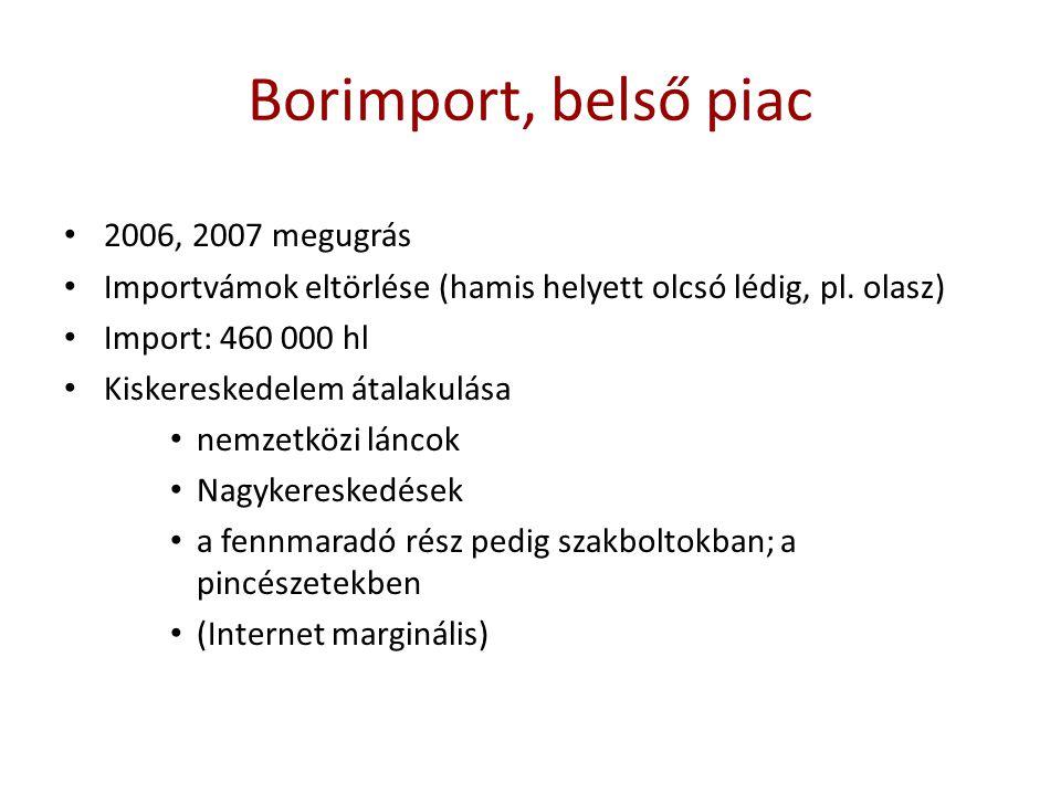Borimport, belső piac 2006, 2007 megugrás Importvámok eltörlése (hamis helyett olcsó lédig, pl. olasz) Import: 460 000 hl Kiskereskedelem átalakulása