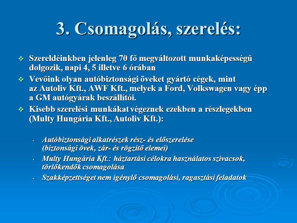 3. Csomagolás, szerelés:  Szereldéinkben jelenleg 70 fő megváltozott munkaképességű dolgozik, napi 4, 5 illetve 6 órában  Vevőink olyan autóbiztonsá