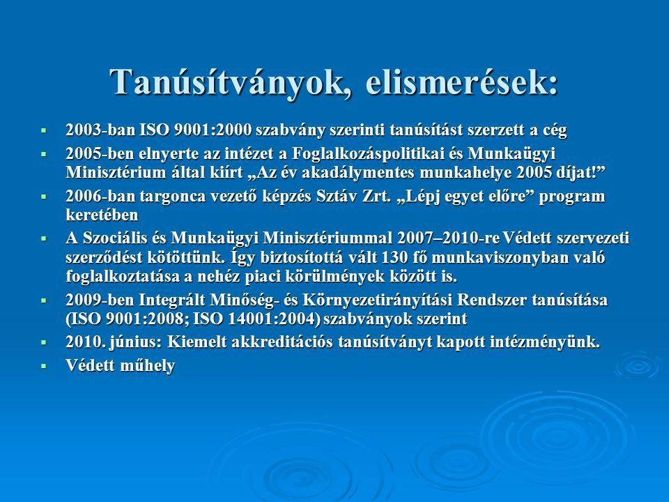 Tanúsítványok, elismerések:  2003-ban ISO 9001:2000 szabvány szerinti tanúsítást szerzett a cég  2005-ben elnyerte az intézet a Foglalkozáspolitikai